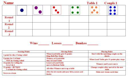 Dice Bunko Sheets with rules on each sheet